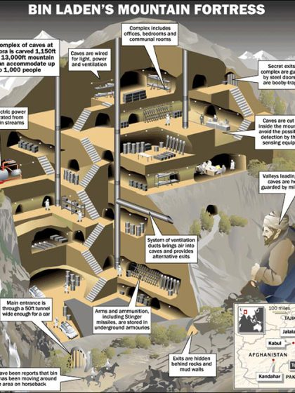 Bin Laden's unobtrusive hideaway in Afghanistan, as brought to us by Rumsfeld and the MSM