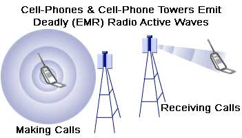 Deadly Cell-Phone Towers