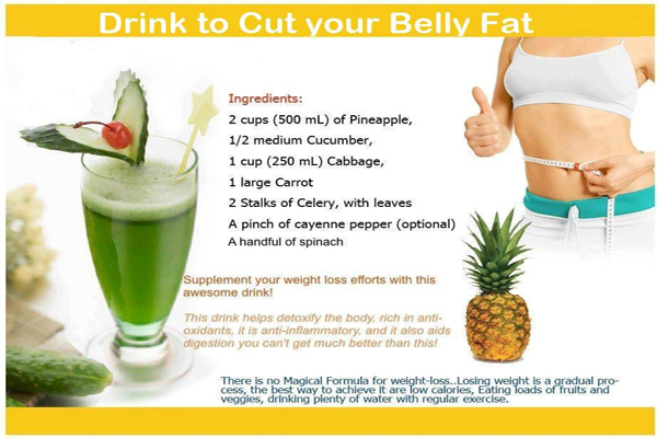 Foods To Flatten Your Belly Fast