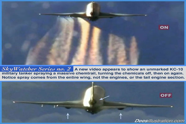 Evergreen Air Shuts Down Suddenly CIA Chemtrail Contractor Goes Under